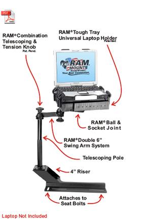 ram no drill vehicle laptop mount instructions